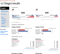 2016 Senate Election Predictions Map Autos Post by 2016 Oregon Election Results The Oregonian Oregonlive Com