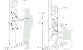 profondeur plan de travail cuisine profondeur plan de travail cuisine profondeur plan de travail