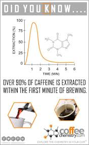 31 best great chemistry infographics images on pinterest