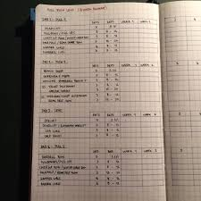 weightlifting tracker on my new bullet journal bulletjournal