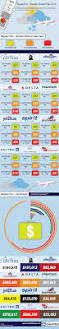 baggage fees are big business which airline is charging what in 2012