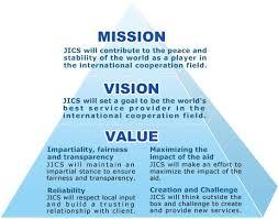 vision and mission jics mission vision value