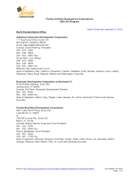 Business Plan Template Restaurant Awesome Sba Business Plan Template Ideas Office Worker Resume