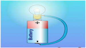 when a light bulb is connected to a battery with a of wire
