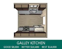 cost of building cabinets vs buying buy direct kitchen cabinets sacramento wellborn cabinets pricing