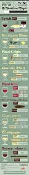 72 best wine down any day images on pinterest wine time wine