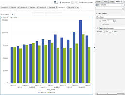 use rank in sas visual analytics to display the la sas