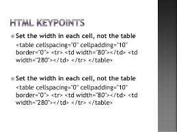 Table Td Width Html And Css Basics For Graphic Designers