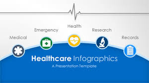 Medical Infographic A Powerpoint Template From Presentermedia Com Healthcare Ppt Templates