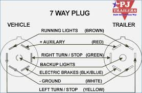 7 way wiring diagram for trailer lights americansilvercoins info