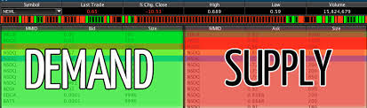 ask e bid level 2 trading lesson understand supply and demand