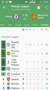 epl table fixtures results and top scorer epl super sunday morata header downs united city stuns gunner
