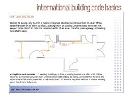 Interior Door Width Code by International Building Code 2006 Basics