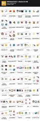 best 25 emoji 2 answer ideas on pinterest emoji answers