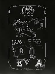 the basics of beautiful chalk letters