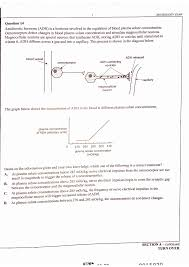 a copy of the 2016 vce biology exam