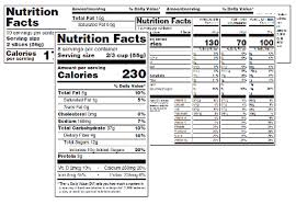 nutrition facts table template 28 images changes to the