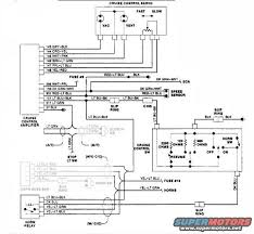 radio wiring diagram 89 ford ranger efcaviation com