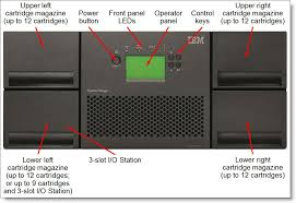 ibm ts3100 and ts3200 tape libraries for lenovo product guide
