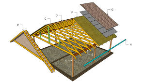 two car carport plans wood 2 car wood carport plans pdf plans