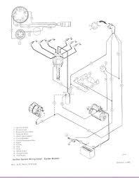 kelsey hayes ke controller wiring diagram wiring diagrams