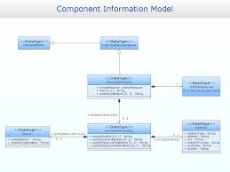 A Map Of Europe Diagrams Uml Visio Template Where Is Latvia On A Map Of Europe