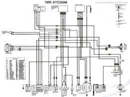 honda atv wiring diagrams honda wiring diagrams instruction