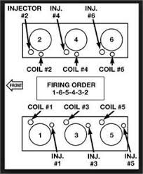 2002 jeep liberty cylinder order solved firing order problem and solution fixya