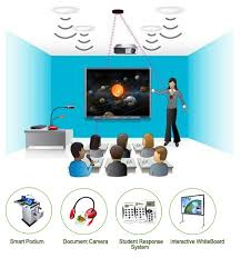 class response system audience response system turning technologies smart classroom