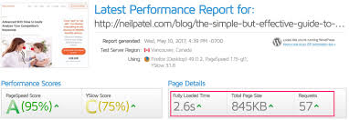Sample Seo Analysis Report Seo Competitor Analysis Discover Your Competitor S Keywords