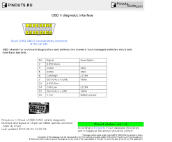 obd ii diagnostic interface pinout diagram pinoutguide com