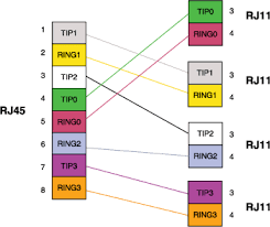 rj11 to rj45 datajack wiring diagram 2 pair phone to rj45 jack