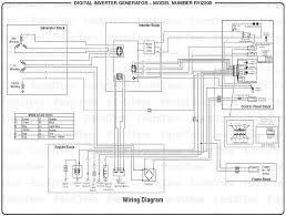 ryobi ryi2200 ryobi digital inverter generator wiring diagram