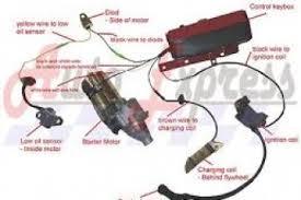 honda gx340 starter solenoid wiring diagram honda wiring diagrams