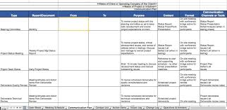 project management templates cyberuse