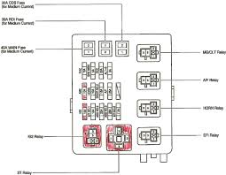 toyota celica fuse box 1997 wiring diagrams instruction