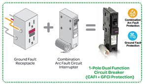 homeline dual function circuit breakers schneider electric