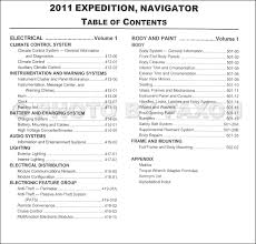 28 2004 lincoln navigator owners pdf manual 104830 2004