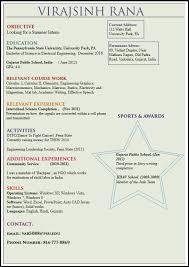 Penn State Resume Graphic Resumes And Adobe Illustrator Viraj Rana U0027s Blog Art 003