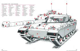 challenger 1 main battle tank from 1983 to 2000 model fv4030 4