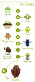android history android version history android versions freefeast info