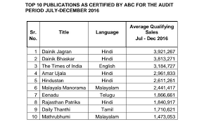 audit bureau of circulation usa publications top chart with 8 76 growth shows abc s