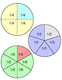 visual aids for teaching fractions and worksheets free resource