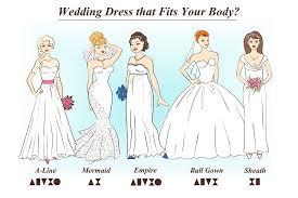wedding dress shape guide wedding dress styles guide obniiis com