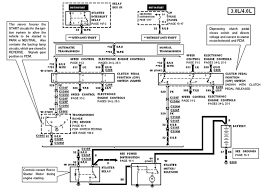 95 ford starter solenoid wiring diagram and explorer saleexpert me
