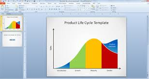 product life cycle powerpoint template