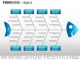 powerpoint fishbone template fishbone diagram for root cause