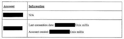 subpoena for signal messaging data renders little threatpost