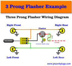 wiring diagram three prong flasher exle wiring diagram