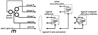 neutral wire facts and mythology ee times